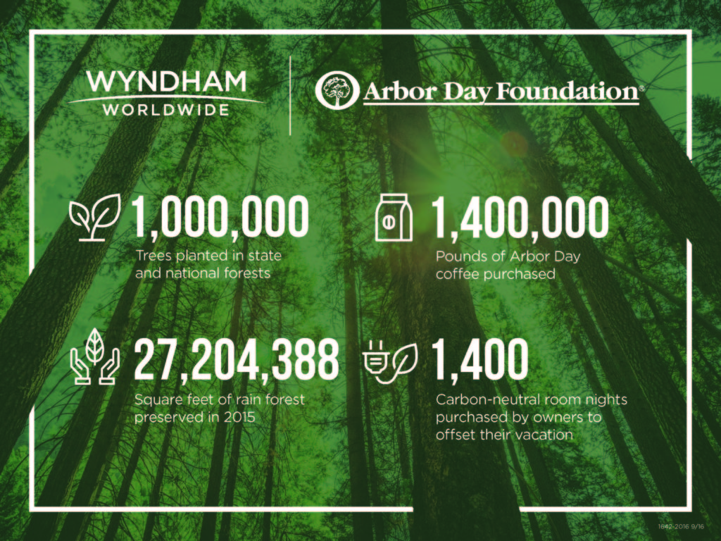 wyndham-million-trees_arbor-day-foundation-infographic